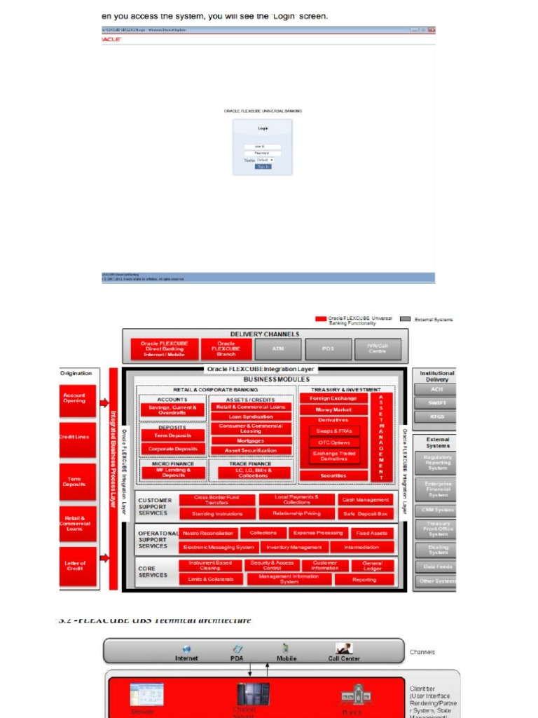 Oracle Flexcube Block Diagram