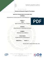 actividad 1mapa conceptual unidad 3.pdf