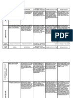 Cuadro de Elementos Didacticos de Los Programas de Primero