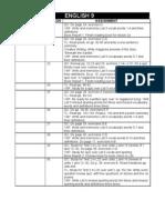 English 9 - Lessons 21-30