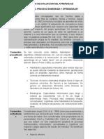 Act. 2.3_Matriz de Tipos de Evaluación de Aprendizaje