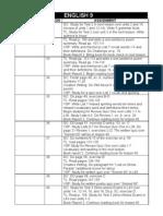 English 9 - Lessons 31-40