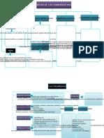 Mis Graficas de Finanzas