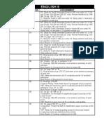 English 9 - Lessons 81-90