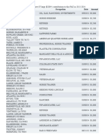 Individual PAC Donors - AQHA Political Action Committee 2013-2014