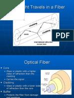 Fiber Optics 2
