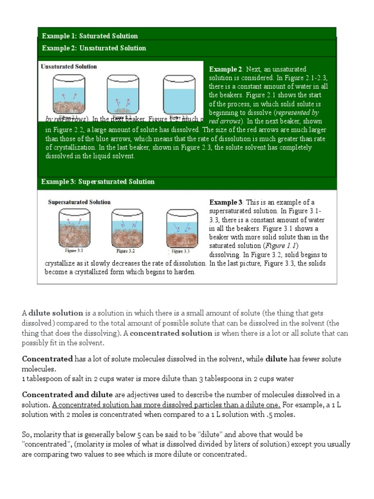 Chemical Solutions Solution Crystallization