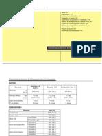 11 Características técnicas & información para el consumidor.pdf