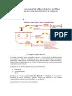 Análisis Del Mapa Conceptual Del Código Tributario e Identifique Las Operaciones Que Dan Inicio Al Nacimiento de La Obligación Tributaria