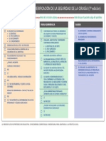 WHO IER PSP 2008.05 Checklist Spa
