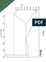 Fe C Diagramm