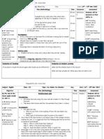 English Lesson Plan 16th-20th Mar2015
