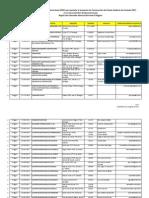 O'Higgins Listado EGIS Hábiles Para Construcción FSV Terremoto