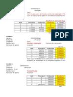 Suport Comparare Oferte Diferite de Finantare