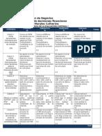 Seminario Morales Catherine -Taller de Toma de Decisiones Financieras - Rúbrica EC1 (1)