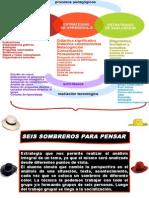Estrategias 6 Sombreros