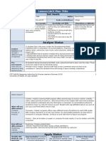 dhowey differentiated lesson plan