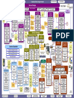 ITIL Overview Diagram English