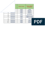 PHASE-II Site Details