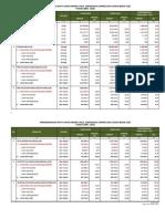 Sandingan Data Umkm 2009-2010
