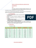 Análisis Granulométrico y Módulo de Finura Del Agregado Fino