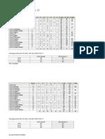ks5 mock 2 analysis