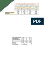 Discharge Calculation