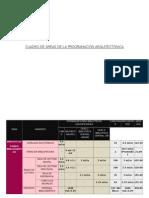 CUADRO DE ÀREAS DE LA PROGRAMACIÓN ARQUITECTÒNICA.docx
