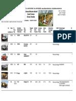 katalog polovnih dizalica