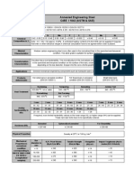 Annealed Engineering Steel C45E / 1042 (ASTM