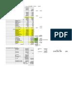 Tax Computation of Sales Tax 2010-11