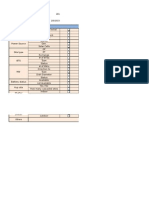 281 Data Checklist
