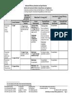 0 US Water Product Standards Matrix 2014-03-20