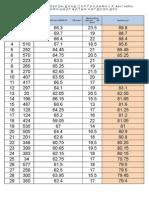 Шинэ Монгол бүрэн дунд сургуулийн 1-р ангийн элсэлтийн шалгалтын нэгдсэн дүн