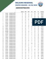 I SIMULACRO REGIONAL CICLO ABR - AGO // 2015-02