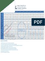 Dell Price strategy