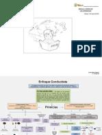 Enfoque Conductista AG.pptx.pdf