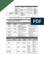 Plan Gestión Configuración