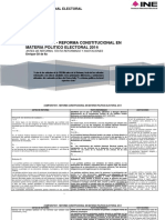 INE - Comparativo de Reforma Constitucional en Materia Político Electoral 2014