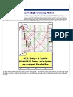 Swing Trading by the GUNNER24 Forecasting Method www.GUNNER24.com Issue 02-14-10
