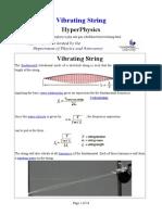 Vibrating String-Hyper Physics