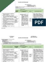 Planificación de Bloque Apr. Mov. Nº 2