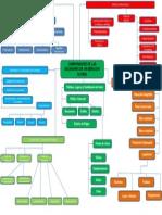 Mapa Mental. Toma de Decisiones en Mercados Globales.pdf.