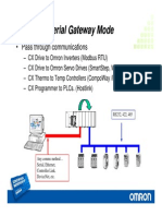 CP1H Easy Modbus Master section of Top Gun 2006 Training.pdf