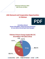 LNG Demande in Pakistan