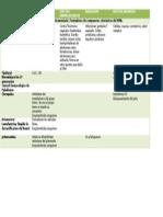 11 Fármacos antiprotozoarios modificado.docx