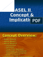 BASEL II Concept & Implication