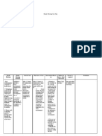 FNCP (Family Nursing Care Plan) #1 (Poor Environmental Sanitation) Health Threat