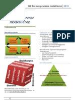 Zusammenfassung - 168 - Businessprozesse modellieren