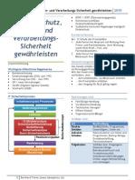 Zusammenfassung - 176 - Datenschutz, Daten- und Verarbeitungs-Sicherheit gewährleisten